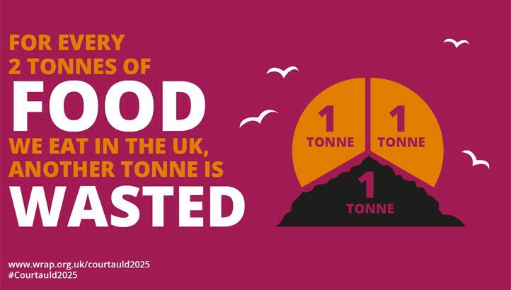 For every 2 tonnes of food we eat in the UK another tonne is wasted