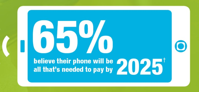 Mobile payments will overtake cash and cards by 2025