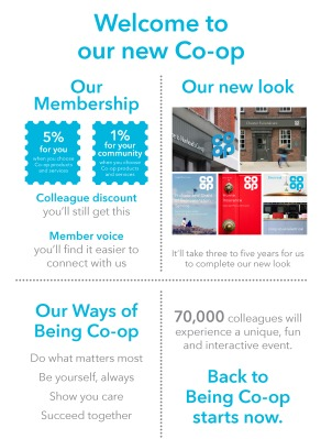Welcome to our new co-op graphic for Richard email on Sat