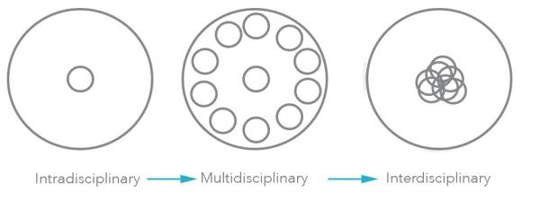 intr-multi-inter