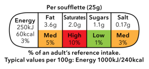 Nutritional Traffic Lights on Co-op food products